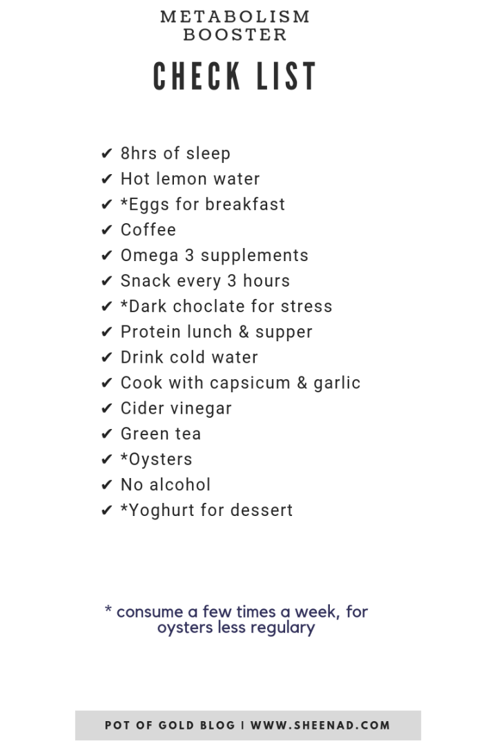 Increase Metabolism check list