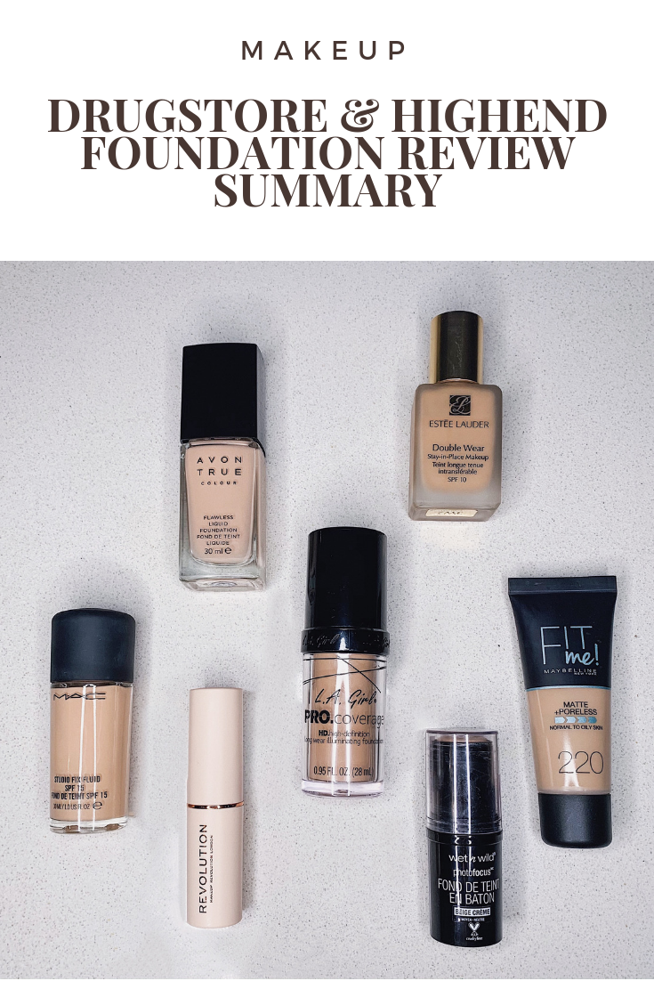 Pinterest Foundation Review